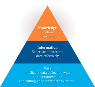 knowledge_info_data_chart