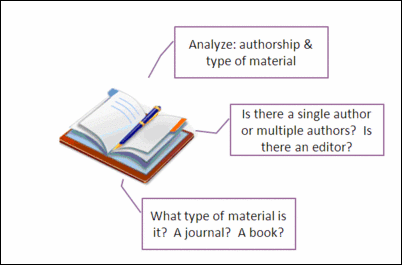 400px-Citation-analyze